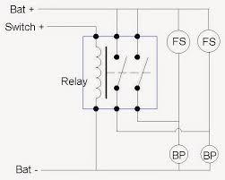 rule bilge pump wiring diagram wiring diagram and hernes rule automatic bilge pump wiring image about rule float switch wiring diagram