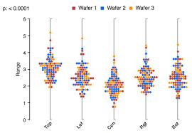 dot plot example gigawiz aabel ng parallel axes dot plots