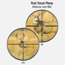 47 Memorable Nikon Ballistics Chart