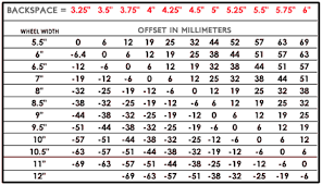 Lug Pattern Chart For Toyota Www Bedowntowndaytona Com