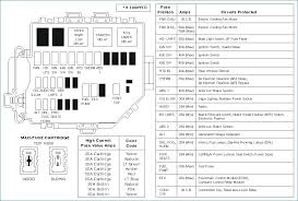 ford mustang fuse diagram for 2013 wiring diagram \u2022 fuse wiring diagram ram 1500 ford mustang fuse diagram for 2013 wiring diagram u2022 rh msblog co 1994 mustang gt fuse