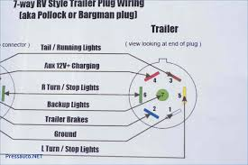 seven pin wiring diagram ford not lossing wiring diagram • ford 7 pin wiring diagram wiring diagram explained rh 8 11 corruptionincoal org 7 pin trailer wiring diagram ford 7 pin wiring diagram ford f250