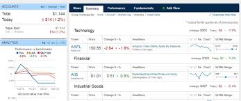 Google Finance My Portfolio Chart Ouch Google Is Killing Off Finance Portfolios What Are