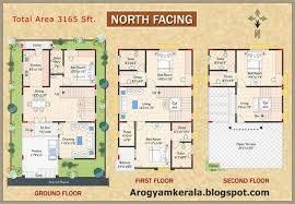 Health Arogyam news vasthu kerala news malayalam mp  videos home    Pillars Even numbers of pillars promote harmony in the house  Rooms A Vastu house has odd number of rooms  Count all rooms which have a door