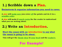 writing expository compositions starting your essay at some point 3 1
