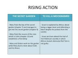 Plot Analysis To Kill A Mockingbird Vs The Secret Garden