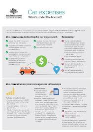 Tax Time Infographic Car Expenses What Can You Claim
