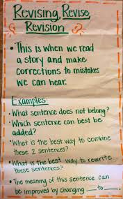 Revise And Edit Anchor Chart Writing Process Revising Lessons Tes Teach