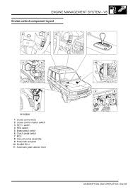 range rover 3 9 efi wiring diagram range discover your wiring 3 9 land rover engine vac diagram 3 printable wiring