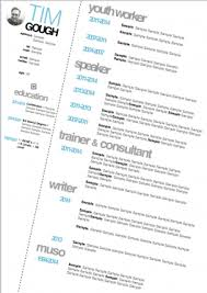 design and produce a high quality  professional cv   resume for        cccccc design and produce a high quality  professional cv   resume