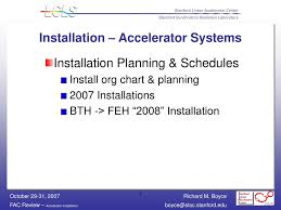 Ppt Installation Accelerator Systems Powerpoint