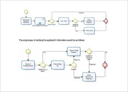 Operation Flow Chart Template 10 Process Flow Chart Template Free Sample Example