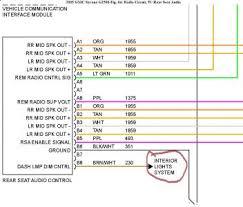 2005 chevy express stereo wiring diagram great installation of 2005 gmc savana wiring diagram wiring diagram todays rh 12 13 13 1813weddingbarn com 2005 chevy express van radio wiring diagram chevy express 2500 wiring