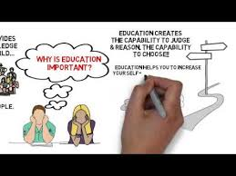 all about learning why is education important  why is education important