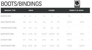 Ride Binding Size Chart 51 Punctual Flow Snowboards Size Chart