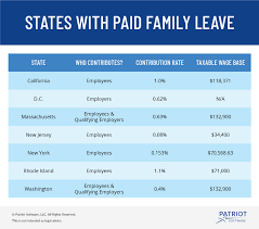 Visual Chart States With Paid Family Leave Visual Chart
