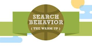 Search Behavior The Warm Up A Study With Survey Monkey Iacquire