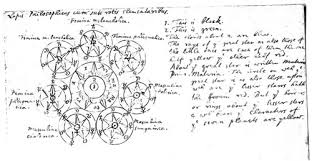 ten strange facts about newton neatorama newton s alchemy notes image source r d flavin