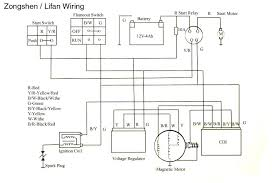 tbolt usa tech database tbolt usa, llc lifan 200cc wiring diagram at Lifan 110 Wiring Diagram