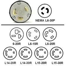 nema l15 30 wiring car wiring diagram download moodswings co L6 20 Wiring Diagram nema l6 30p plug adapters 30a, 250v, 6 20r, l6 15r, l6 20r power nema l15 30 wiring picture of nema l6 30p plug adapters nema l6 20 wiring diagram