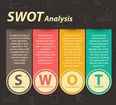 swot analysis visual ly swot analysis infographic