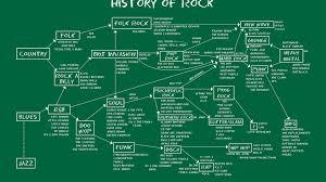 Soundgarden Chart History Px Soundgarden Wallpaper E681t5f Chart Of Rock Music