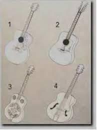 Gambar alat musik angklung dapat kita temukan pada uang koin pecahan. Kelas 10 Smk Apresiasi Musik 2