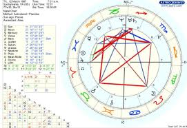 Current Transit Chart Jupiter Any Insights On Jupiter In My Chart Or Current
