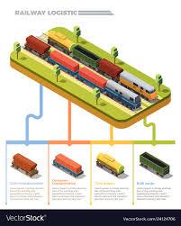 Train Chart Download Train Railway Isometric Chart