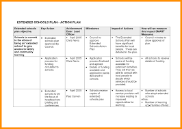 Action Plan Examples Template – Band Ible