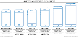 iphone 6 screen size inches iphone 6 size in inches image gallery iphone 6 plus dimensions