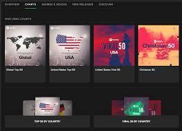 Spotify Charts 2015 Secret To Enter Spotiify Charts For 50 Seoclerks