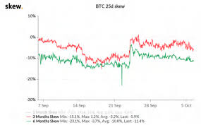 Bitcoin 5 year chart sunday, 4 april 2021. Bitcoin Prices In 2020 Here S What Happened Coindesk