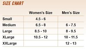 Womens Slipper Size Chart Volt 3v Generation Iii Heated Indoor Outdoor Slippers Grey