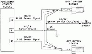 o2 sensor wiring diagram o2 image wiring diagram ford f150 o2 sensor wiring diagram jodebal com on o2 sensor wiring diagram