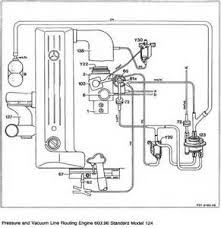 similiar 1997 chevy s10 engine diagram keywords 92 chevy s10 engine diagram wiring diagram schematic