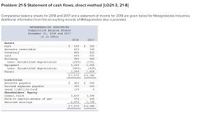 Solved Problem 21 5 Statement Of Cash Flows Direct Metho