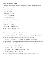 heavenly redox equations worksheet jennarocca balancing chemical answers 1 16 chapt balancing chemical equations worksheet 1