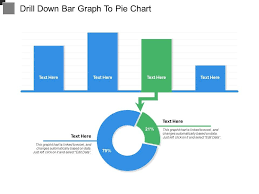 Ppt Charts And Graphs Drill Down Bar Graph To Pie Chart Powerpoint Presentation