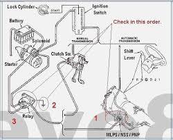 ford f150 starter solenoid wiring diagram bioart me 1991 ford truck wiring diagram at 1991 Ford F150 Wiring Diagram