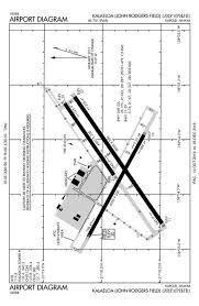 Phnl Charts Pdf Kalaeloa John Rodgers Field Phjr Aopa Airports