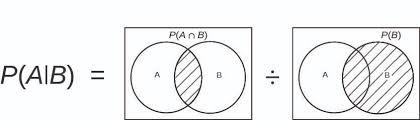 Who Invented The Venn Diagram Venn Diagrams