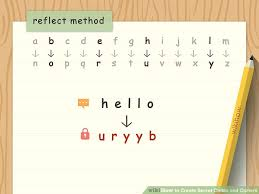 5 Easy Ways To Create Secret Codes And Ciphers Wikihow
