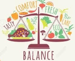 Balanced Diet Chart Balanced Diet Chart Nutrition Guide Diet Plan Diet Review