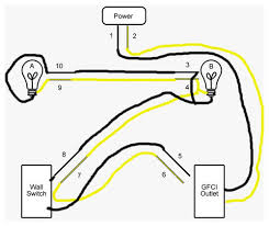 how to wire two lights and an outlet on the same circuit wires together as opposed to feeding through the gfci which would put the switch lights on the load side if the gfci trips you probably don t want the