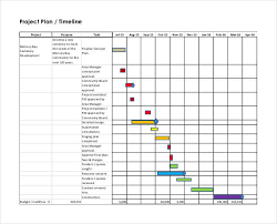 Project Planning Timeline 47 Project Timeline Template Free Download Word Excel