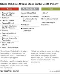 Clean Baptist Beliefs Vs Catholic Baptist Beliefs Vs Catholic