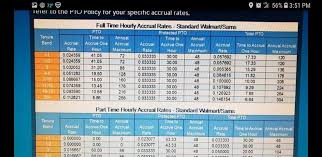 Pto Chart Pto Accrual Now Some Year Tiers Have Changed Walmart