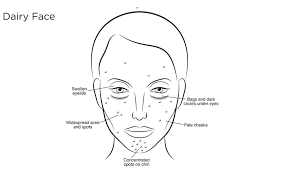 How Your Diet Affects Your Face Hello