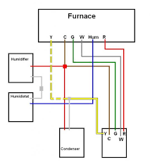 wiring ac unit to furnace wiring solutions Gas Furnace Thermostat Wiring Diagram wiring ac unit to furnace solutions